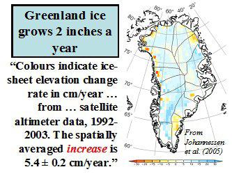 greenland-ice-growth