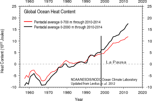 calor-del-mar-0-700-2000