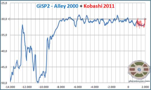 gisp2-y-kobashi-16m