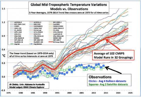 modelos-observaciones-globos-satelites