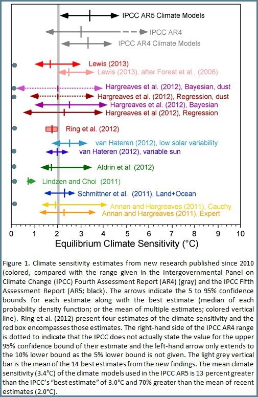 sensibilidad-clima-varios-recientes