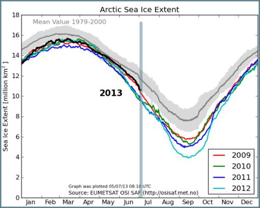 hielo-artico-temporada-focas