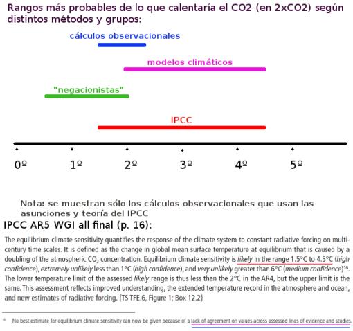 negacionistas-e-ipcc-con-texto