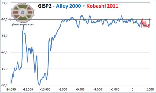 https://plazamoyua.files.wordpress.com/2013/09/alley-2000-y-kobashi-20111.png?w=510
