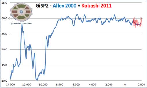 alley-2000-y-kobashi-2011