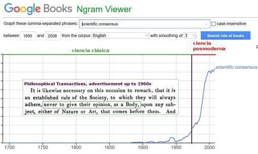ciencia-clasica-posmoderna