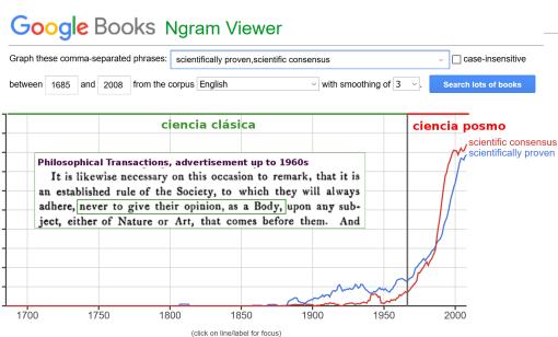 ciencia-clasica-y-posmo
