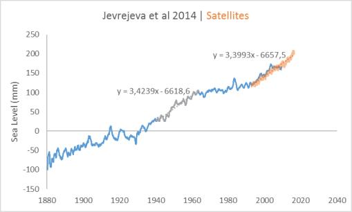 jevrejeva-y-satelites