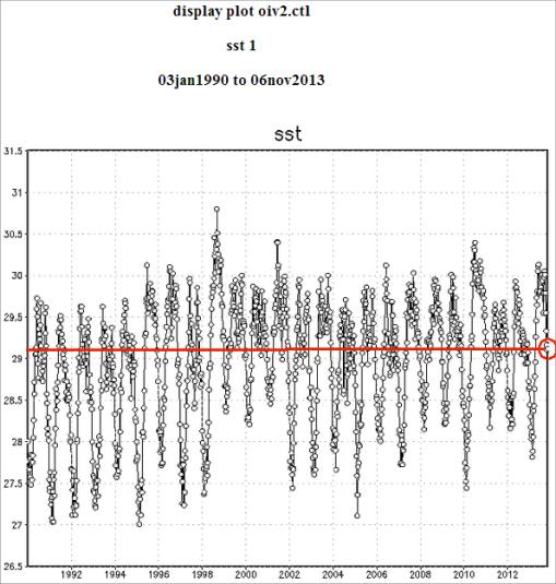 temperatura-mar-tifon-folipinas