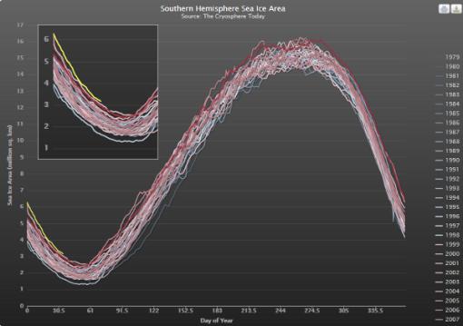 2014-hielo-marino-antartida