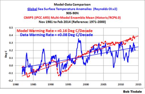 mar-modelos-realidad-gráfica