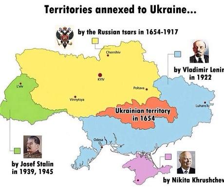 ucrania-historia-telegraph