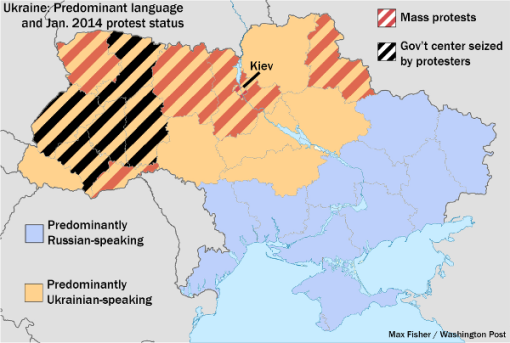 ucrania-lenguas-y-pollos
