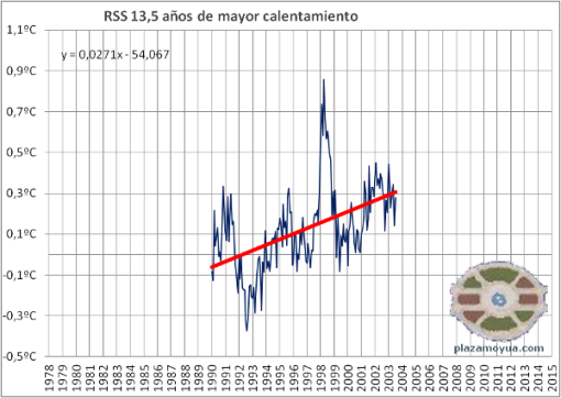 calentamiento-global-super-el-nino