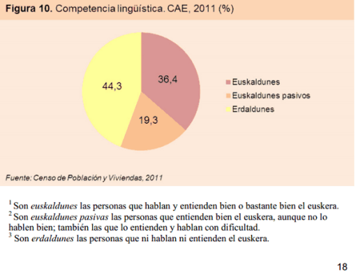 vasquicompetencia-linguistica
