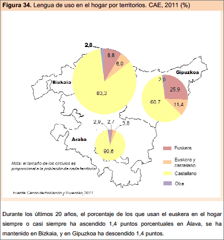 vasquilandia-lengua-hogar