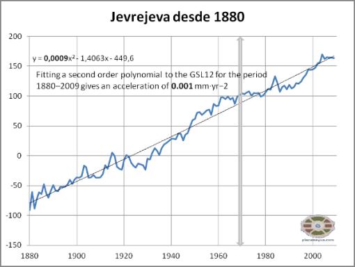 jevrejeva-desde-1880