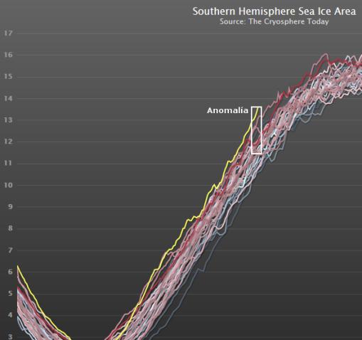 hielo-antartico-record-2014-anomalia