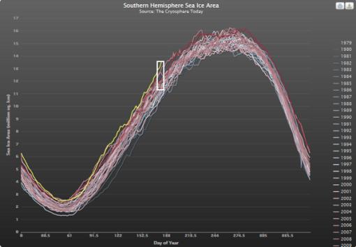 hielo-antartico-record-2014-ciclo