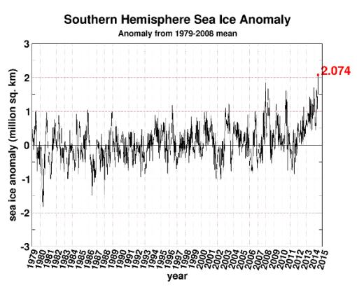 hielo-antartico-record-2014
