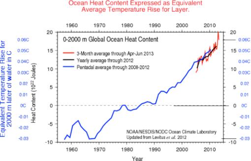 lucia-liljegren-calor-del-mar-en-temperatura