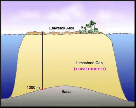 Atoll-Diagram-Eniwetok