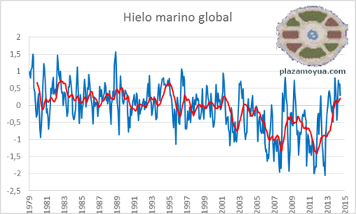 la-carrera-del-hielo-global-agosto-2014