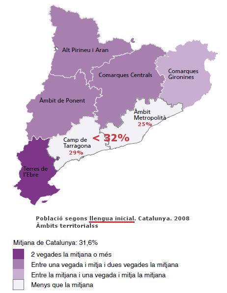 eulp-2008-lengua-inicial-territorios