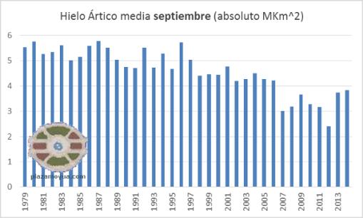 hielo-artico-septiembres