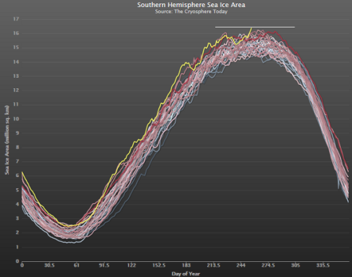 record-hielo-antartico-septiembre-2014