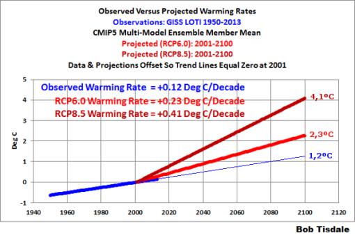 tuneado-modelos-climaticos-0