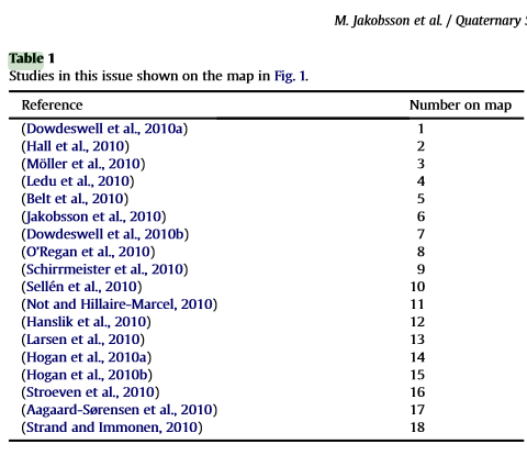 oso-polar-negacionista-jaobsson-et-al-2010-table-1