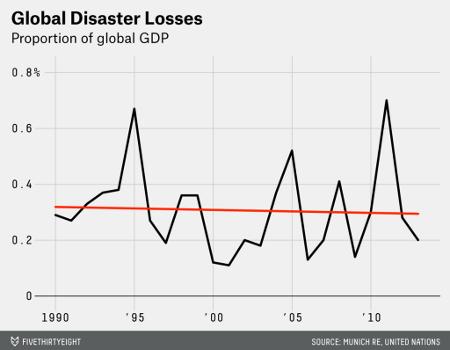 desastres-climaticos-globales