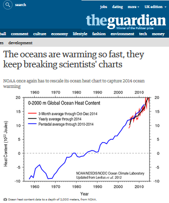 the-guardian-breaking-charts