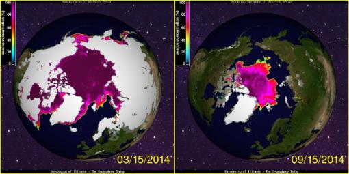 artico-hielo-marzo-septiembre-2014