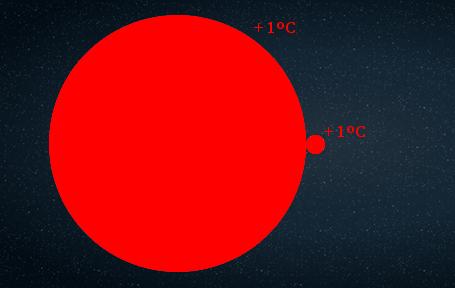 bola-y-perdigon-calor-en-el-fondo-del-mar-3