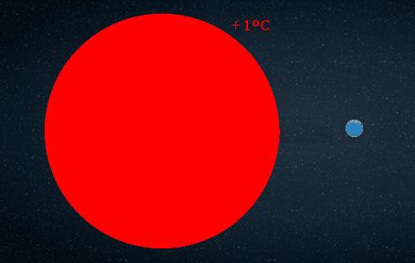 bola-y-perdigon-calor-en-el-fondo-del-mar-5