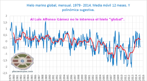 luis-a-gamez-no-quiere-hielo-global