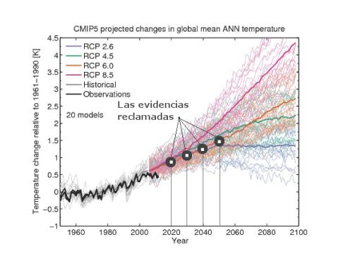 evidencia-de-cambio-climatico-antropogenico