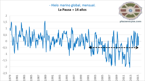 la-pausa-en-el-hielo-marino-global