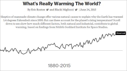 mentiras-cientificos-sobre-clentamiento-global-1