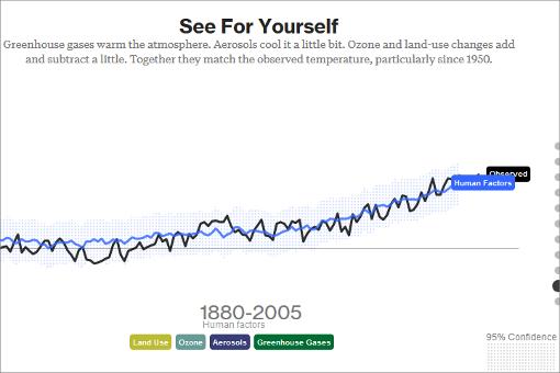 mentiras-cientificos-sobre-clentamiento-global-3