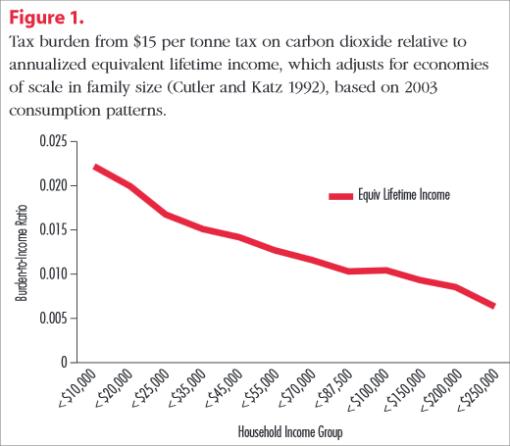 quien-paga-politica-climatica