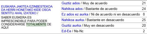 euskera-actitudes-y-opiniones-3