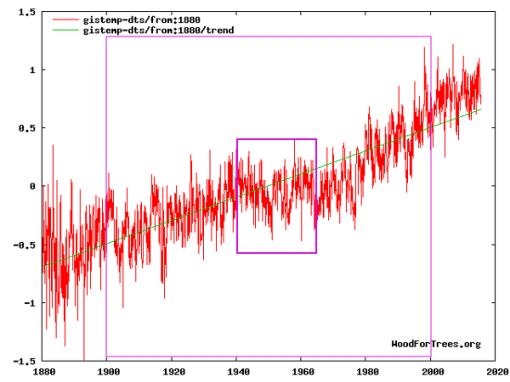 el-mundo-la-historia-y-la-temperatura-3