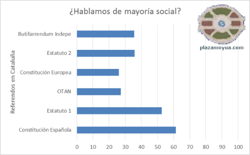 mayoria-social-burifarrendum-cup-2