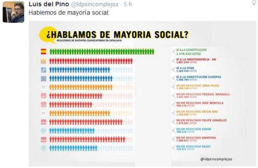 mayoria-social-burifarrendum-cup-ldp