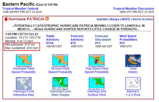 huracan-patricia-1