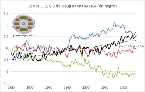 doug-keenan-123-y-hc4