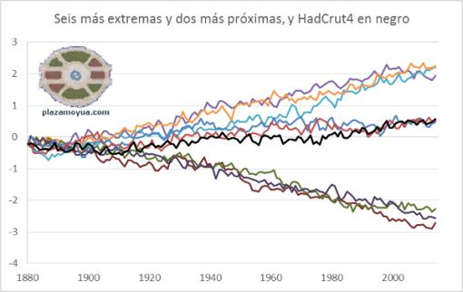 doug-keenan-6-extremas-2-proximas-y-hc4